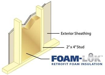 Introducing Foam Lok Closed Cell Spray Foam Insulation